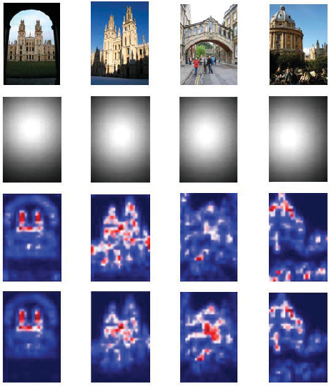Figure 3 for Adaptive Co-weighting Deep Convolutional Features For Object Retrieval