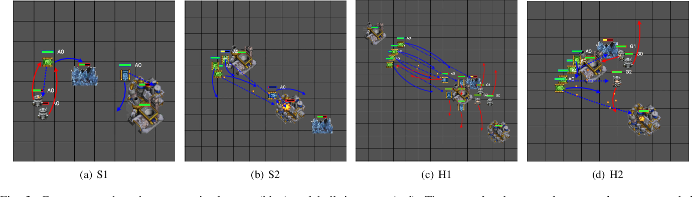 Figure 3 for Triple-GAIL: A Multi-Modal Imitation Learning Framework with Generative Adversarial Nets