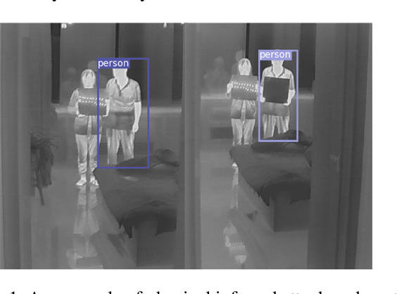 Figure 1 for Fooling thermal infrared pedestrian detectors in real world using small bulbs