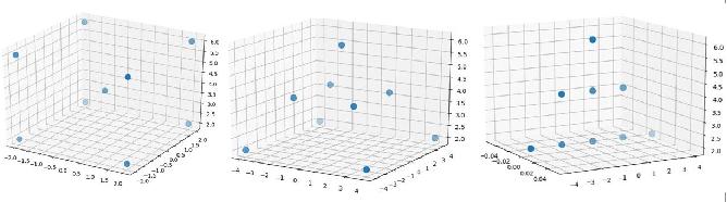 Figure 4 for XTDrone: A Customizable Multi-Rotor UAVs Simulation Platform