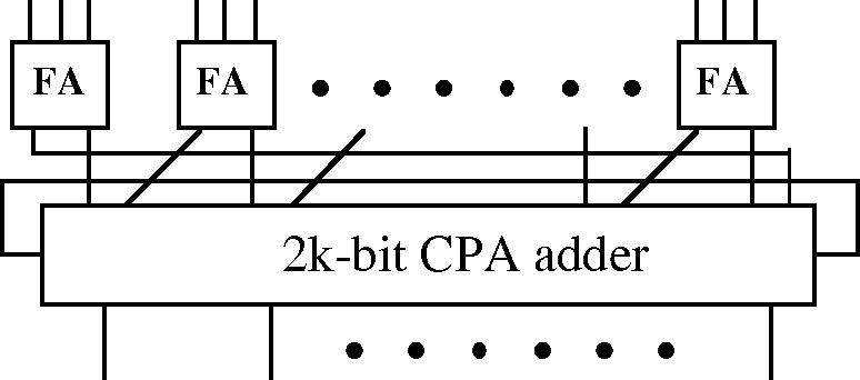 PDF] An improved residue-to-binary converter - Semantic Scholar