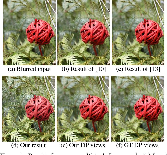 Figure 1 for Improving Single-Image Defocus Deblurring: How Dual-Pixel Images Help Through Multi-Task Learning