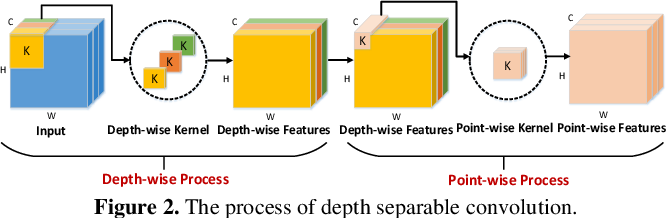 Figure 3 for Fully-Convolutional Intensive Feature Flow Neural Network for Text Recognition