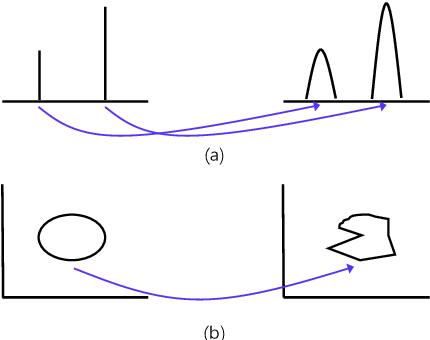 Figure 1 for VAE-based regularization for deep speaker embedding