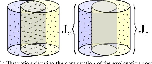 Figure 1 for PERCH: Perception via Search for Multi-Object Recognition and Localization
