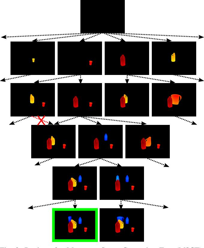 Figure 2 for PERCH: Perception via Search for Multi-Object Recognition and Localization