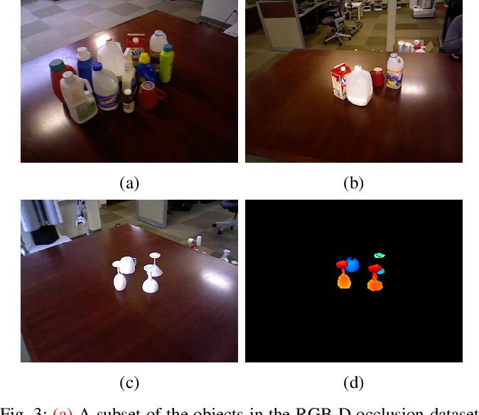 Figure 3 for PERCH: Perception via Search for Multi-Object Recognition and Localization