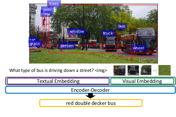 Figure 3 for QACE: Asking Questions to Evaluate an Image Caption