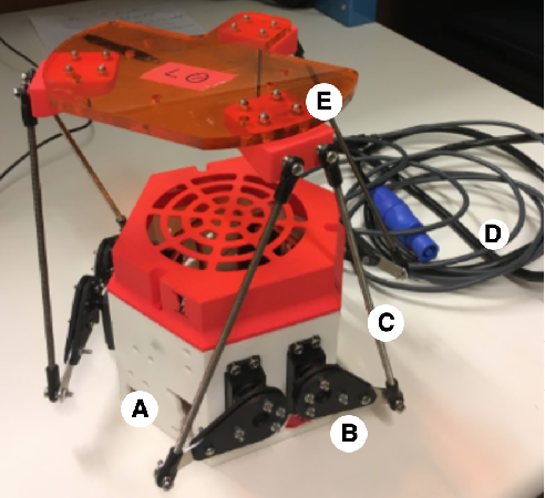 Figure 2 for Designing a Socially Assistive Robot for Long-Term In-Home Use for Children with Autism Spectrum Disorders
