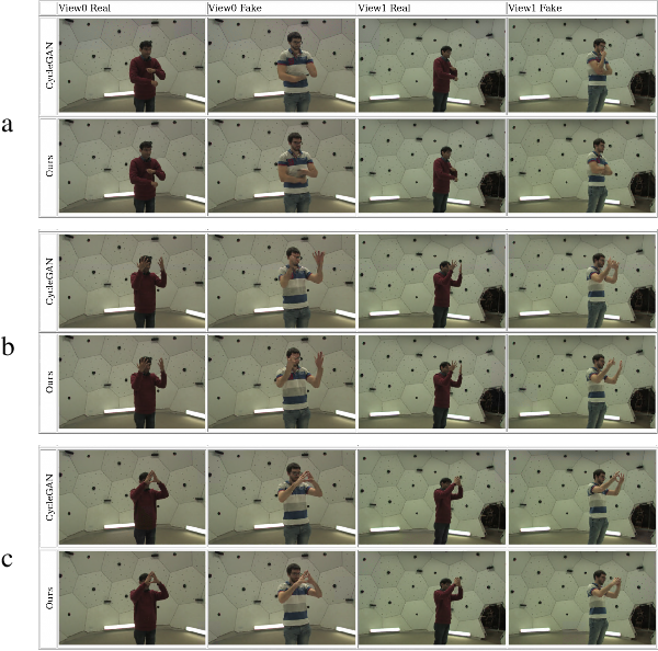 Figure 2 for Multi-View Image-to-Image Translation Supervised by 3D Pose