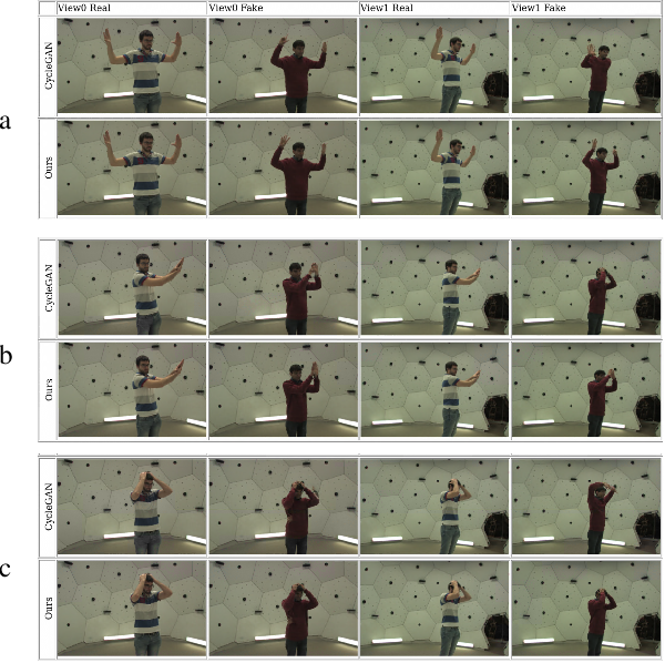 Figure 3 for Multi-View Image-to-Image Translation Supervised by 3D Pose
