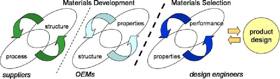 r l norton machine design an integrated approach pdf