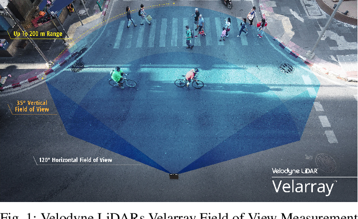 Figure 1 for Autonomous Driving without a Burden: View from Outside with Elevated LiDAR