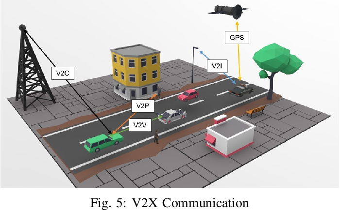 Figure 4 for Autonomous Driving without a Burden: View from Outside with Elevated LiDAR