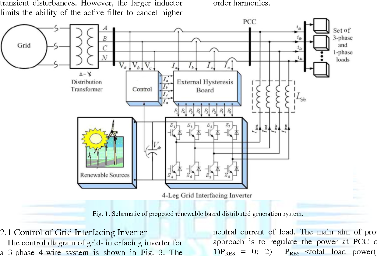 PDF] A Novel Control Strategy Using Grid Interfacing