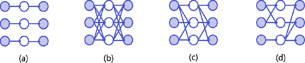 Figure 3 for Event2Graph: Event-driven Bipartite Graph for Multivariate Time-series Anomaly Detection