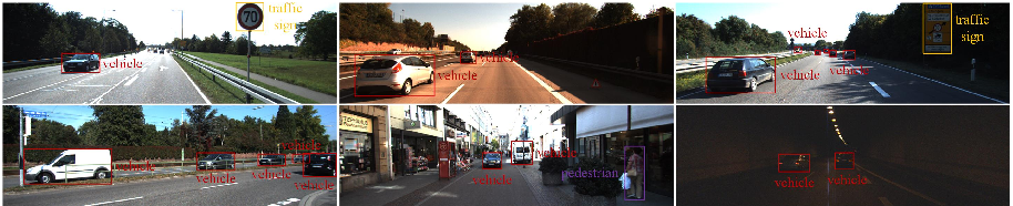 Figure 4 for Computer Stereo Vision for Autonomous Driving