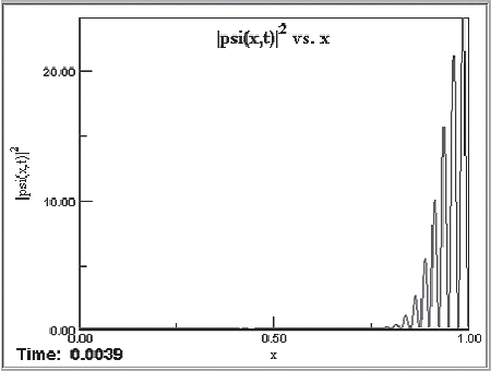 PDF] Physlet Quantum Physics: An Interactive Introduction - Semantic
