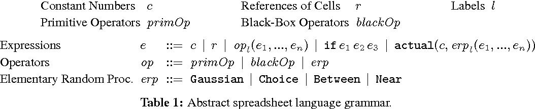 Figure 1 for Spreadsheet Probabilistic Programming