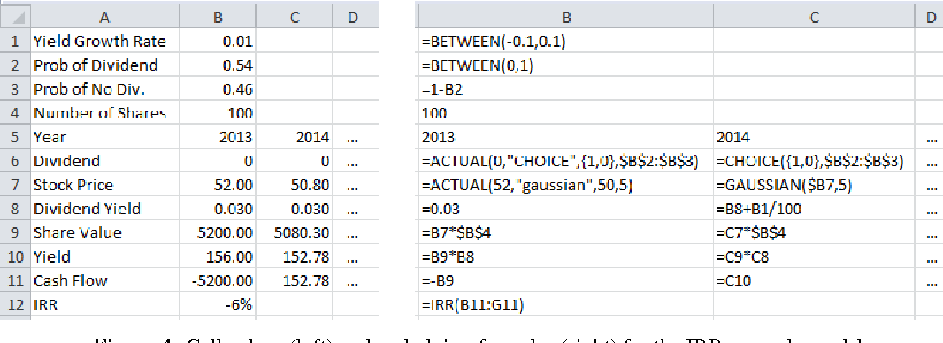 Figure 4 for Spreadsheet Probabilistic Programming
