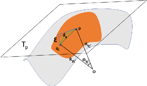 Figure 1 for Manifold Denoising by Nonlinear Robust Principal Component Analysis