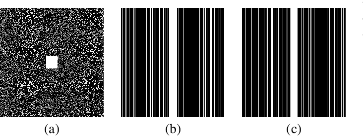Figure 2 for Unpaired Deep Learning for Accelerated MRI using Optimal Transport Driven CycleGAN
