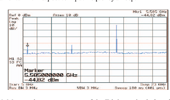 Fig. 6. Measured output spectrum of the Tripler at the designed frequency on spectrum analyzer.