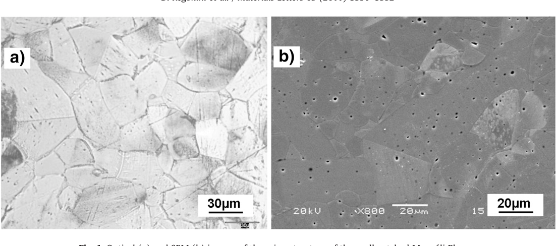 Impedance spectroscopy analysis of Ti nO 2n - 1 Magnli