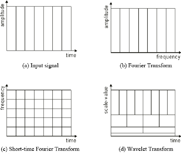PDF] Cantonese Tone Recognition Using the Hilbert-Huang Transform