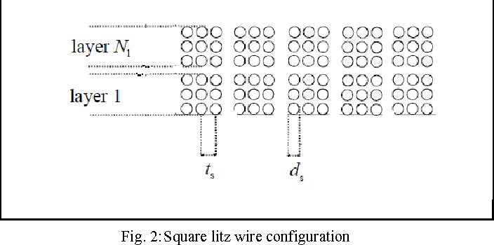 Litz wire calculator info wiring ac resistance calculation of litz wire and its modeling with femm rh semanticscholar org litz wire resistance calculator litz wire gauge calculator greentooth Images