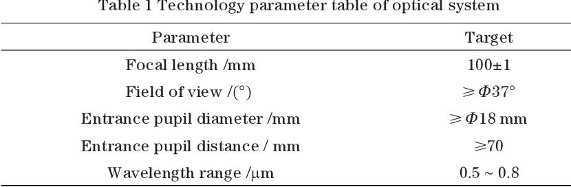 PDF] Optical System Design of High-Precision Static Star