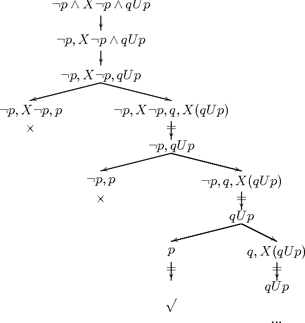 A traditional tree style tableau for ltl semantic scholar figure 3 ccuart