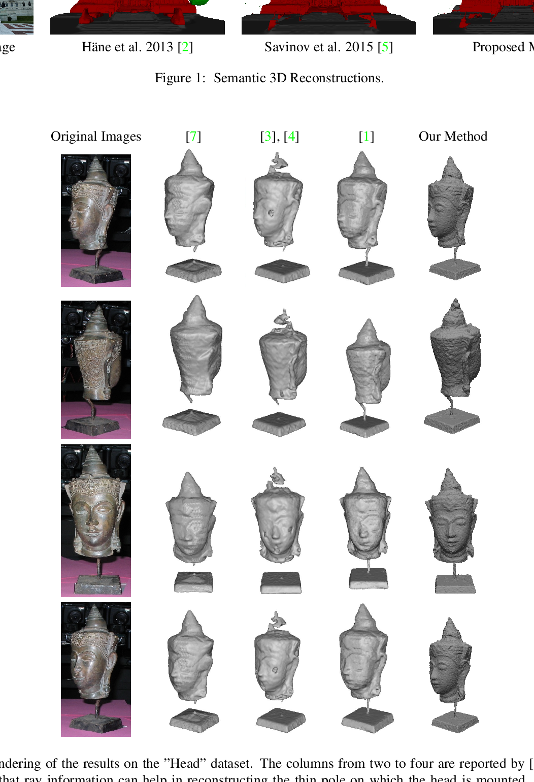 Figure 4 for Semantic 3D Reconstruction with Continuous Regularization and Ray Potentials Using a Visibility Consistency Constraint