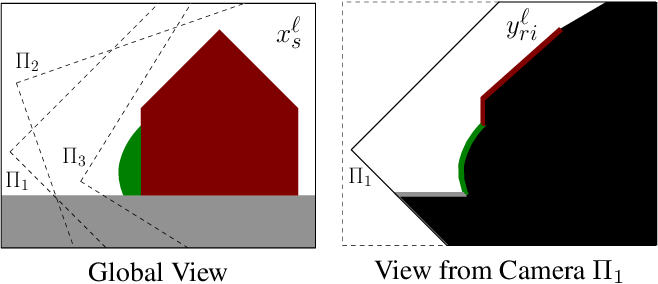 Figure 3 for Semantic 3D Reconstruction with Continuous Regularization and Ray Potentials Using a Visibility Consistency Constraint