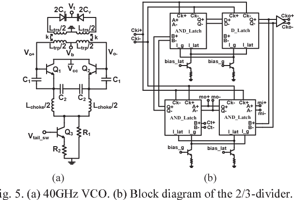 Figure 5 from A fully integrated 30GHz 16-QAM single-channel phased
