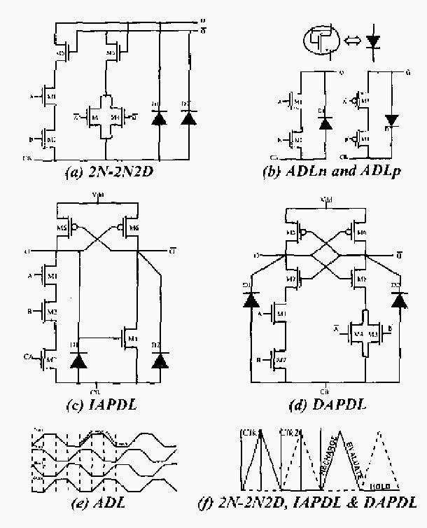 8 Multiplexer Truth Table