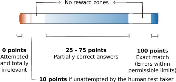Figure 2 for Geometric Generalization Based Zero-Shot Learning Dataset Infinite World: Simple Yet Powerful