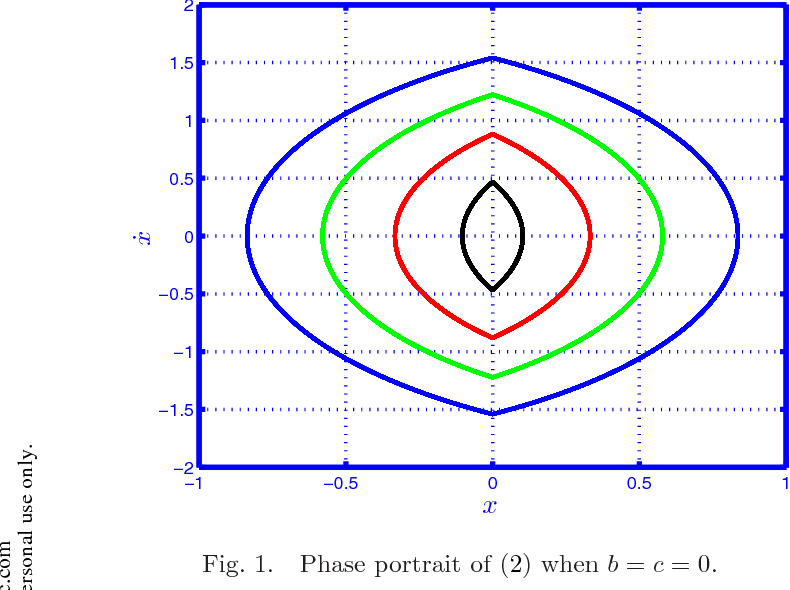 Global Analysis of Dynamical Systems