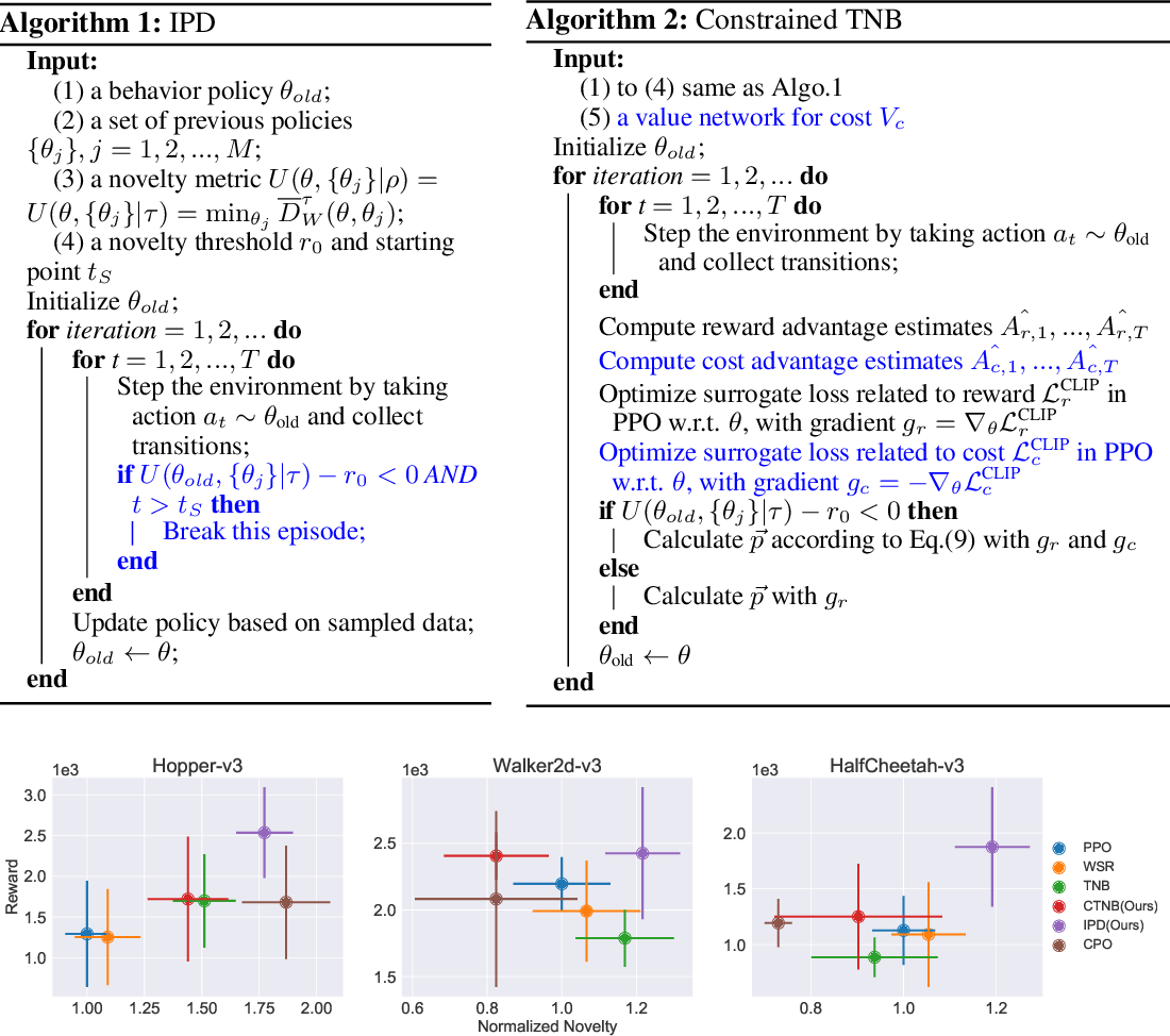Figure 3 for Novel Policy Seeking with Constrained Optimization