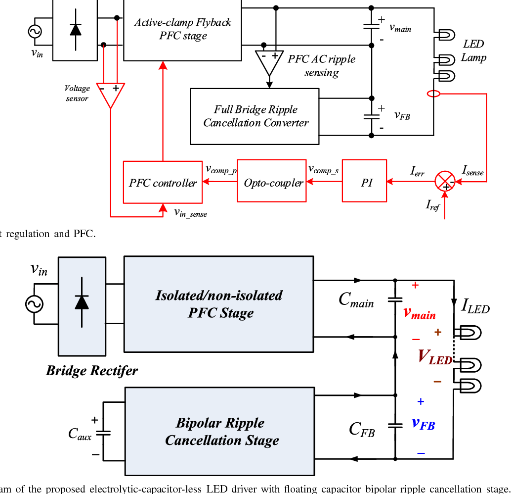 Bipolar Ripple Cancellation Method To Achieve Single Stage Buck Converter 1 Watt White Led Driver Figure 6