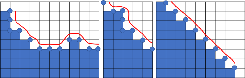 Figure 4 for Learning to Rearrange Voxels in Binary Segmentation Masks for Smooth Manifold Triangulation