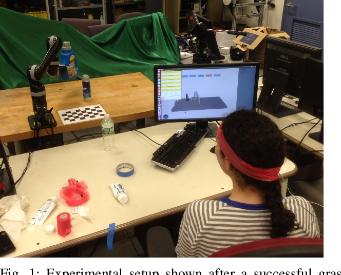 Figure 1 for Human Robot Interface for Assistive Grasping