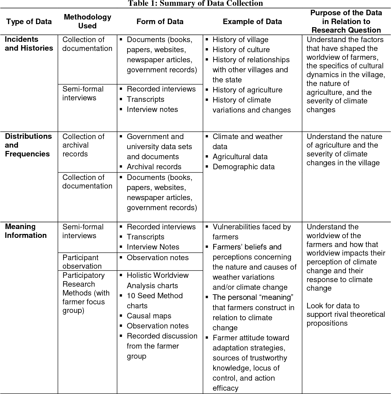 examples of worldview papers