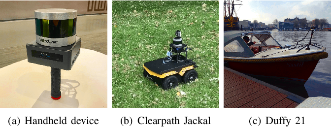 Figure 2 for LIO-SAM: Tightly-coupled Lidar Inertial Odometry via Smoothing and Mapping