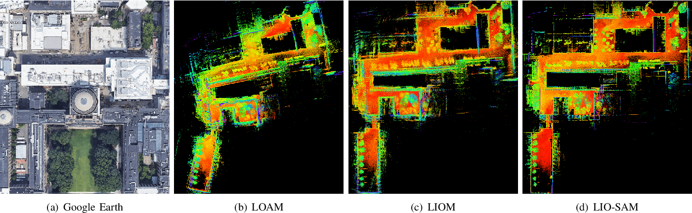 Figure 4 for LIO-SAM: Tightly-coupled Lidar Inertial Odometry via Smoothing and Mapping