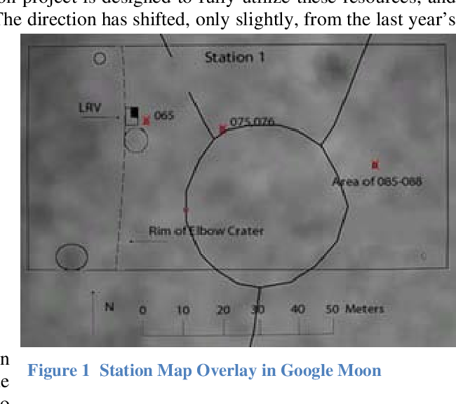 PDF] Integration of Apollo Lunar Sample Data into Google