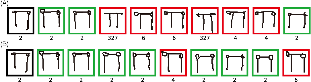 Figure 3 for Unsupervised Few-shot Learning via Self-supervised Training
