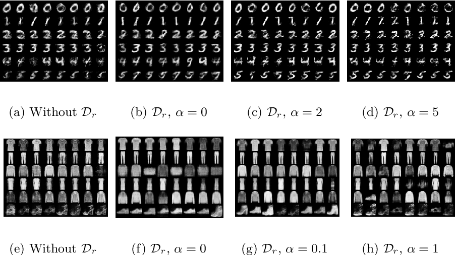 Figure 3 for Conditioned Text Generation with Transfer for Closed-Domain Dialogue Systems