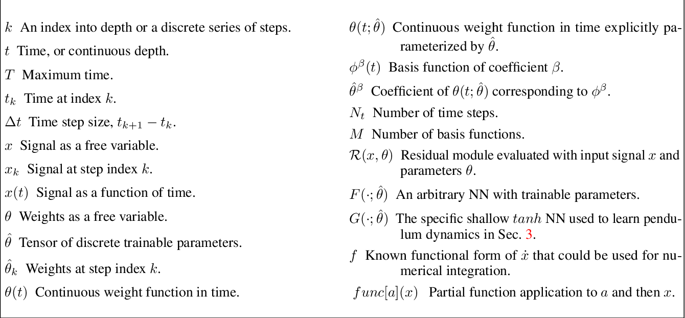 Figure 3 for Continuous-in-Depth Neural Networks