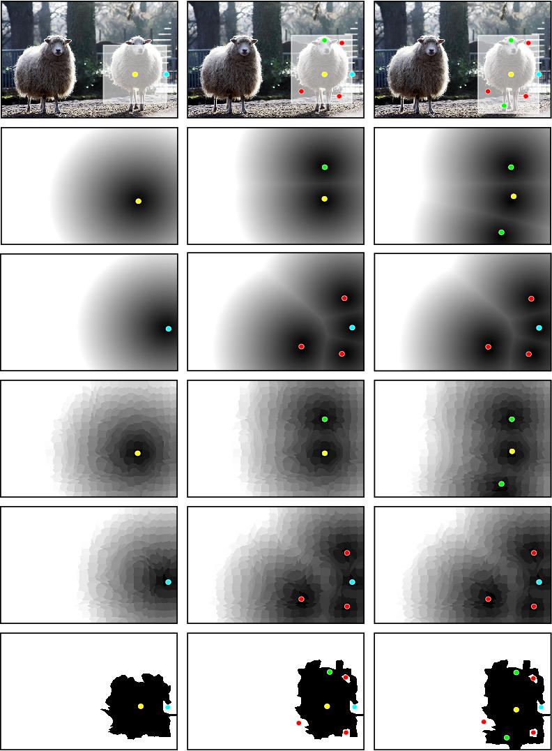 Figure 1 for Localized Interactive Instance Segmentation